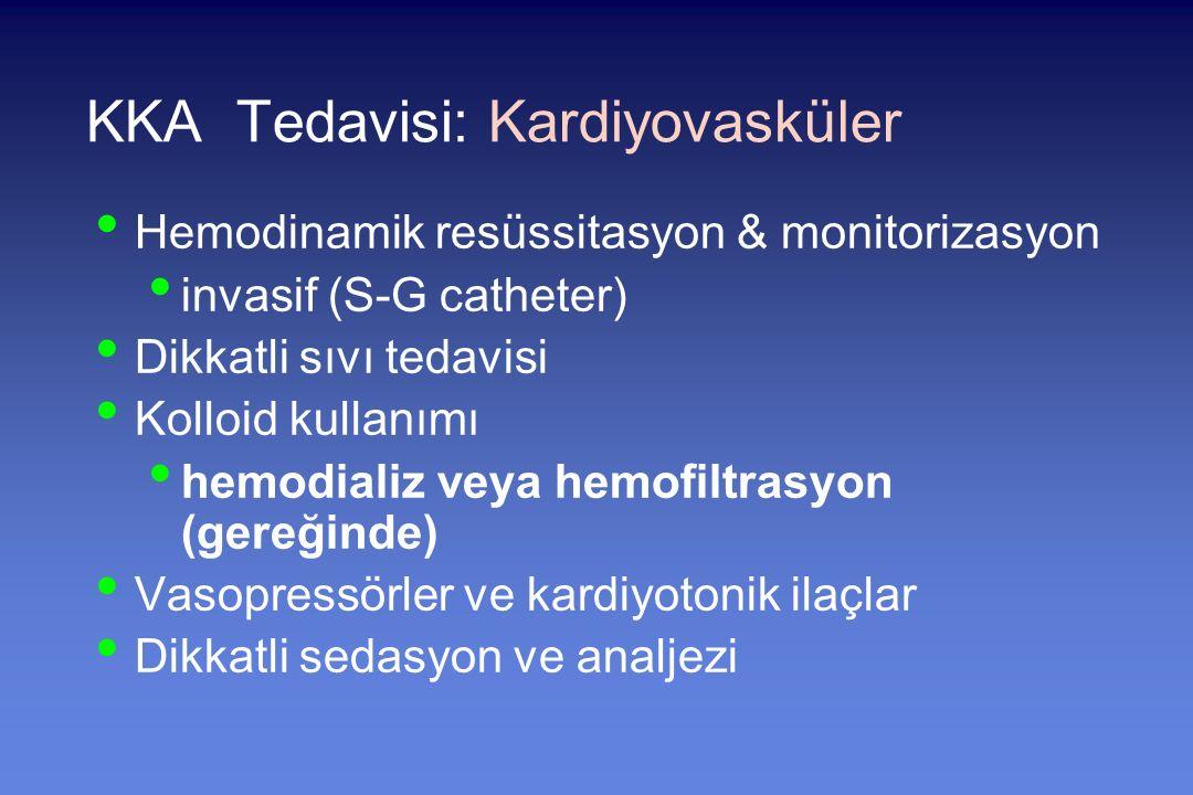 KKA Tedavisi: Kardiyovasküler Hemodinamik resüssitasyon & monitorizasyon invasif (S-G catheter) Dikkatli sıvı tedavisi Kolloid kullanımı hemodializ veya hemofiltrasyon (gereğinde) Vasopressörler ve kardiyotonik ilaçlar Dikkatli sedasyon ve analjezi