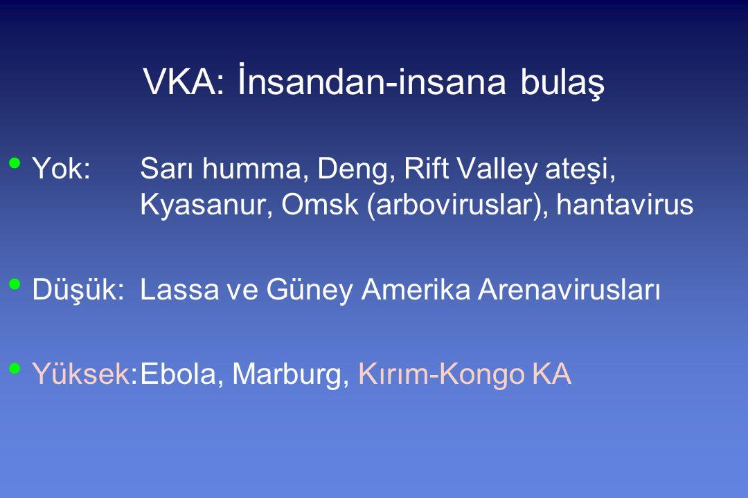 VKA: İnsandan-insana bulaş Yok:Sarı humma, Deng, Rift Valley ateşi, Kyasanur, Omsk (arboviruslar), hantavirus Düşük:Lassa ve Güney Amerika Arenavirusları Yüksek:Ebola, Marburg, Kırım-Kongo KA