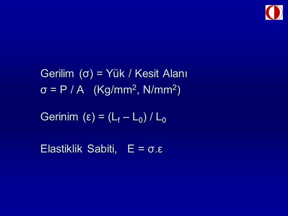 Gerilim (σ) = Yük / Kesit Alanı σ = P / A (Kg/mm 2, N/mm 2 ) Gerinim (ε) = (L f – L 0 ) / L 0 Elastiklik Sabiti, E = σ.ε