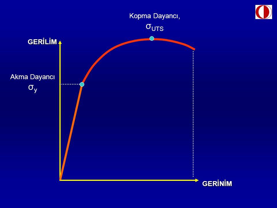 GERİLİM GERİNİM Akma Dayancı σ y Kopma Dayancı, σ UTS