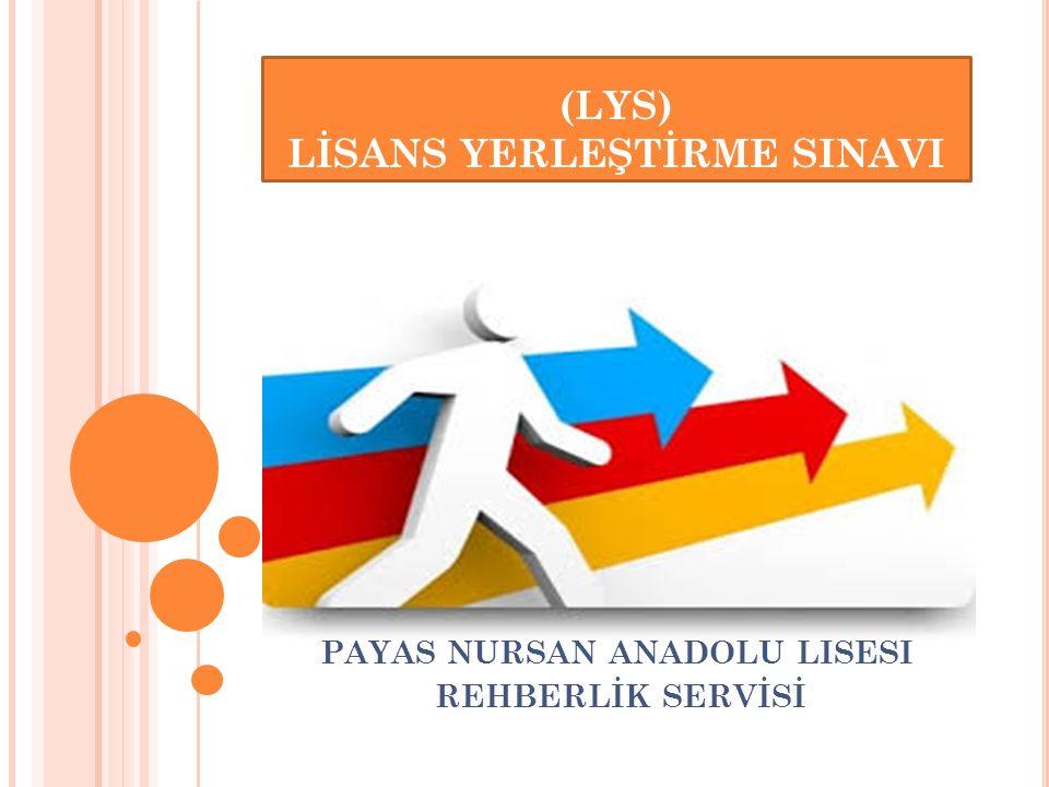 (LYS) LİSANS YERLEŞTİRME SINAVI PAYAS NURSAN ANADOLU LİSESİ REHBERLİK SERVİSİ