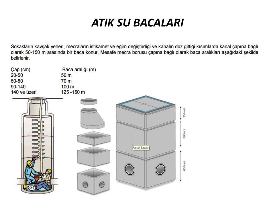 ATIK SU BACALARI