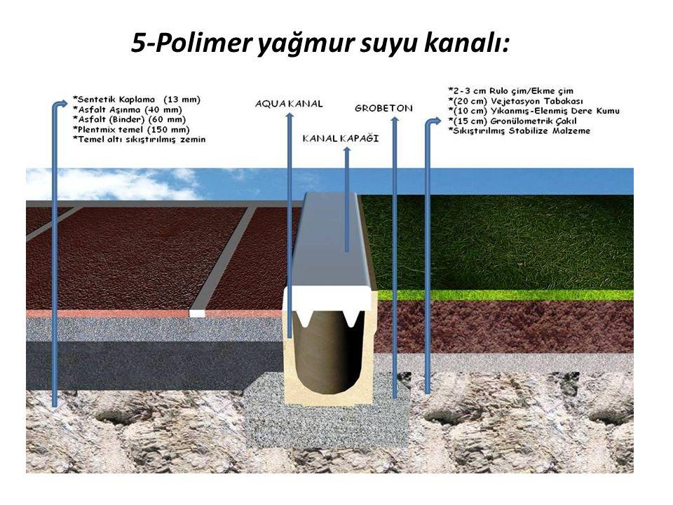 5-Polimer yağmur suyu kanalı: