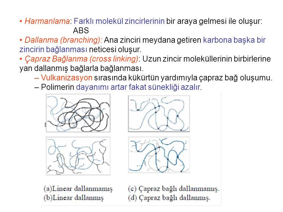 Harmanlama: Farklı molekül zincirlerinin bir araya gelmesi ile oluşur: ABS Dallanma (branching): Ana zinciri meydana getiren karbona başka bir zincirin bağlanması neticesi oluşur.