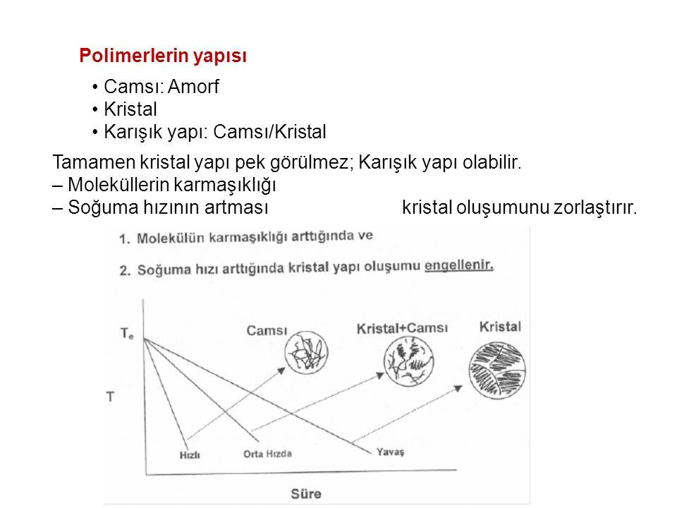 Polimerlerin yapısı Camsı: Amorf Kristal Karışık yapı: Camsı/Kristal Tamamen kristal yapı pek görülmez; Karışık yapı olabilir.