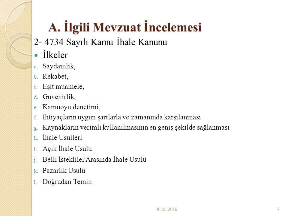 7 A. İlgili Mevzuat İncelemesi 2- 4734 Sayılı Kamu İhale Kanunu İlkeler a.