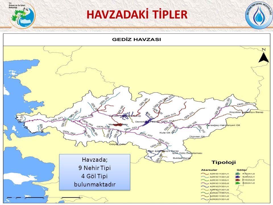 HAVZADAKİ TİPLER 39 Havzada; 9 Nehir Tipi 4 Göl Tipi bulunmaktadır Havzada; 9 Nehir Tipi 4 Göl Tipi bulunmaktadır