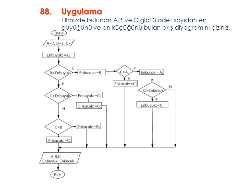 88. Uygulama 88.