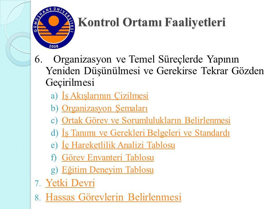 Kontrol Ortamı Faaliyetleri Kontrol Ortamı Faaliyetleri 6. Organizasyon ve Temel Süreçlerde Yapının Yeniden Düşünülmesi ve Gerekirse Tekrar Gözden Geç