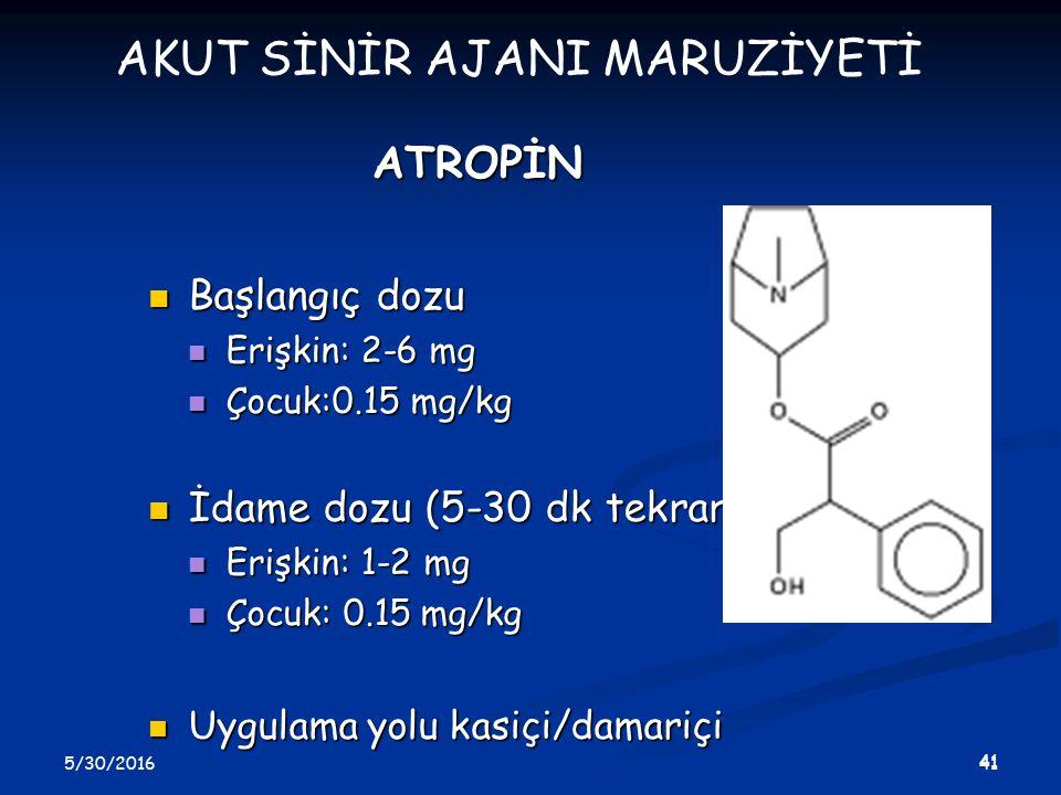 5/30/2016 41 ATROPİN Başlangıç dozu Başlangıç dozu Erişkin: 2-6 mg Erişkin: 2-6 mg Çocuk:0.15 mg/kg Çocuk:0.15 mg/kg İdame dozu (5-30 dk tekrar) İdame dozu (5-30 dk tekrar) Erişkin: 1-2 mg Erişkin: 1-2 mg Çocuk: 0.15 mg/kg Çocuk: 0.15 mg/kg Uygulama yolu kasiçi/damariçi Uygulama yolu kasiçi/damariçi AKUT SİNİR AJANI MARUZİYETİ