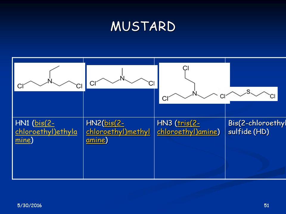 5/30/2016 51 MUSTARD HN1 (bis(2- chloroethyl)ethyla mine)bis(2- chloroethyl)ethyla mine HN2(bis(2- chloroethyl)methyl amine) bis(2- chloroethyl)methyl aminebis(2- chloroethyl)methyl amine HN3 (tris(2- chloroethyl)amine) tris(2- chloroethyl)aminetris(2- chloroethyl)amine Bis(2-chloroethyl) sulfide (HD)