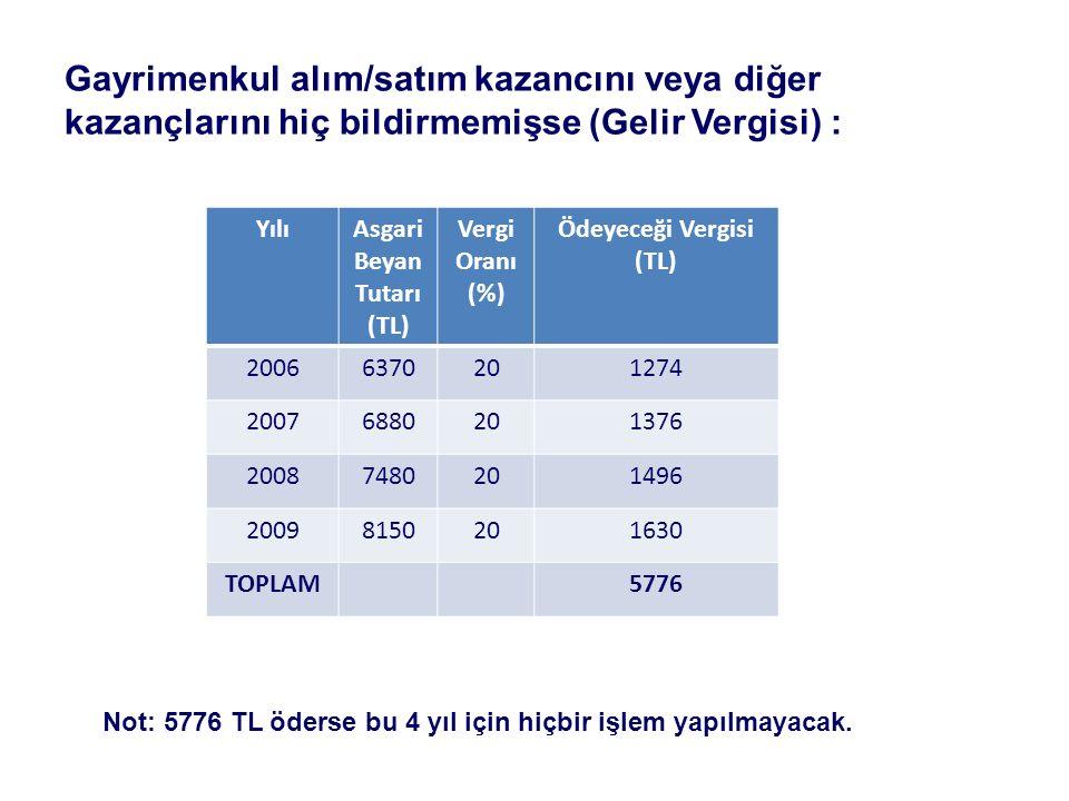 Gayrimenkul alım/satım kazancını veya diğer kazançlarını hiç bildirmemişse (Gelir Vergisi) : YılıAsgari Beyan Tutarı (TL) Vergi Oranı (%) Ödeyeceği Vergisi (TL) 20066370201274 20076880201376 20087480201496 20098150201630 TOPLAM5776 Not: 5776 TL öderse bu 4 yıl için hiçbir işlem yapılmayacak.
