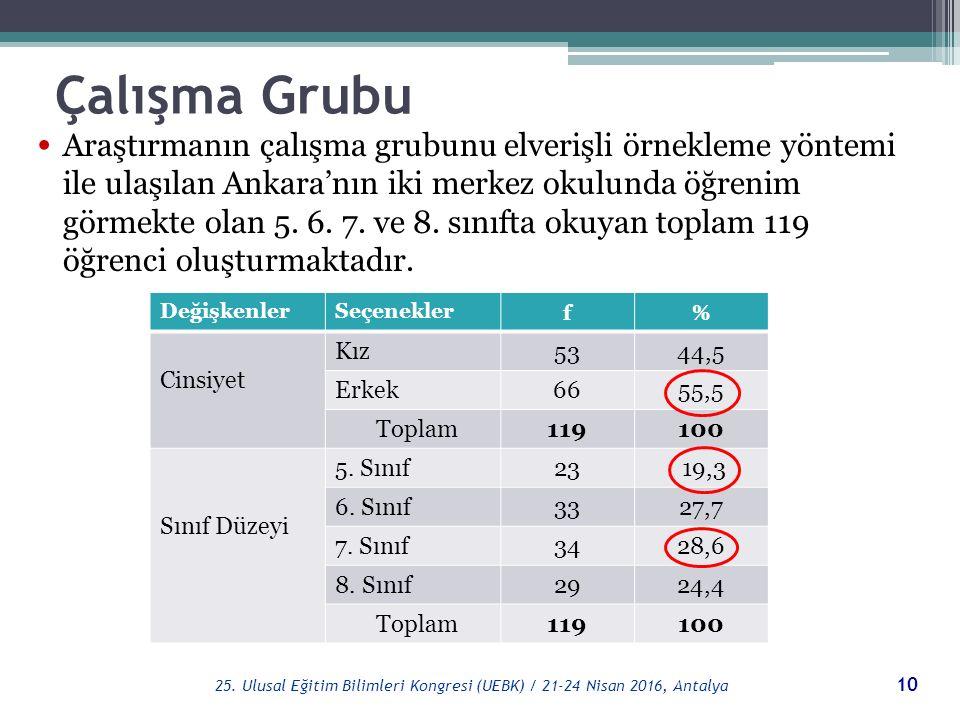 Çalışma Grubu Araştırmanın çalışma grubunu elverişli örnekleme yöntemi ile ulaşılan Ankara'nın iki merkez okulunda öğrenim görmekte olan 5.