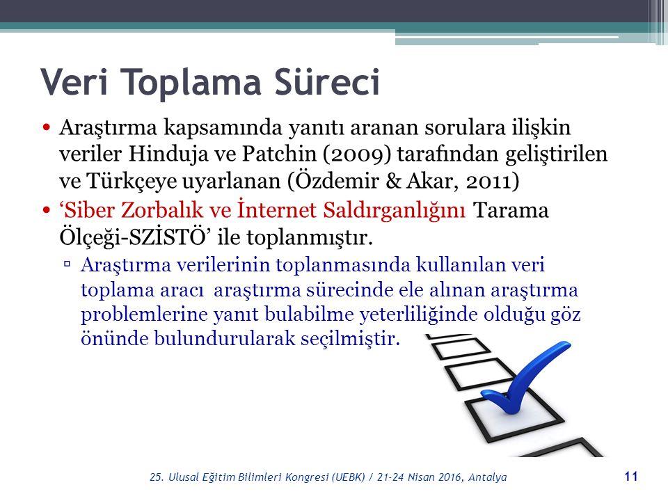 Veri Toplama Süreci Araştırma kapsamında yanıtı aranan sorulara ilişkin veriler Hinduja ve Patchin (2009) tarafından geliştirilen ve Türkçeye uyarlanan (Özdemir & Akar, 2011) 'Siber Zorbalık ve İnternet Saldırganlığını Tarama Ölçeği-SZİSTÖ' ile toplanmıştır.