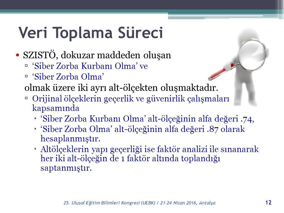 SZISTÖ, dokuzar maddeden oluşan ▫ 'Siber Zorba Kurbanı Olma' ve ▫ 'Siber Zorba Olma' olmak üzere iki ayrı alt-ölçekten oluşmaktadır.
