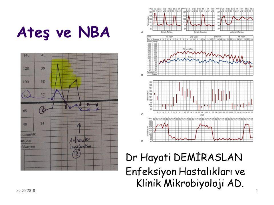 Nötropeniklerde NBA Gram +bakteri enfeksiyonları Gram – bakteri enfeksiyonları Candida İnvaziv aspergilloz Herpes simplex virüs enf Diğer nedenler 30.05.201632