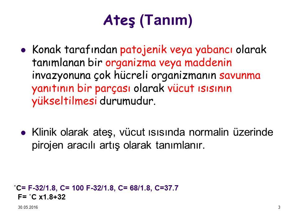 Tanı Olgu sayısı, 857 İnfeksiyonlar 403 (% 47.0) TB147 (% 36.4) Bruselloz51(% 12.6) İE39 (% 9.6) Kollagen vasküler hast137 (%15.9) Erişkin still hst49 (%35.7) SLE23 (%16.7) Neoplazmlar 126 (%14.7) Hodgkin Hst32 (%25.3) Non-Hodgkin lenfoma32 (%25.3) Bilinmeyen138 (%16.1) Sipahi et al.