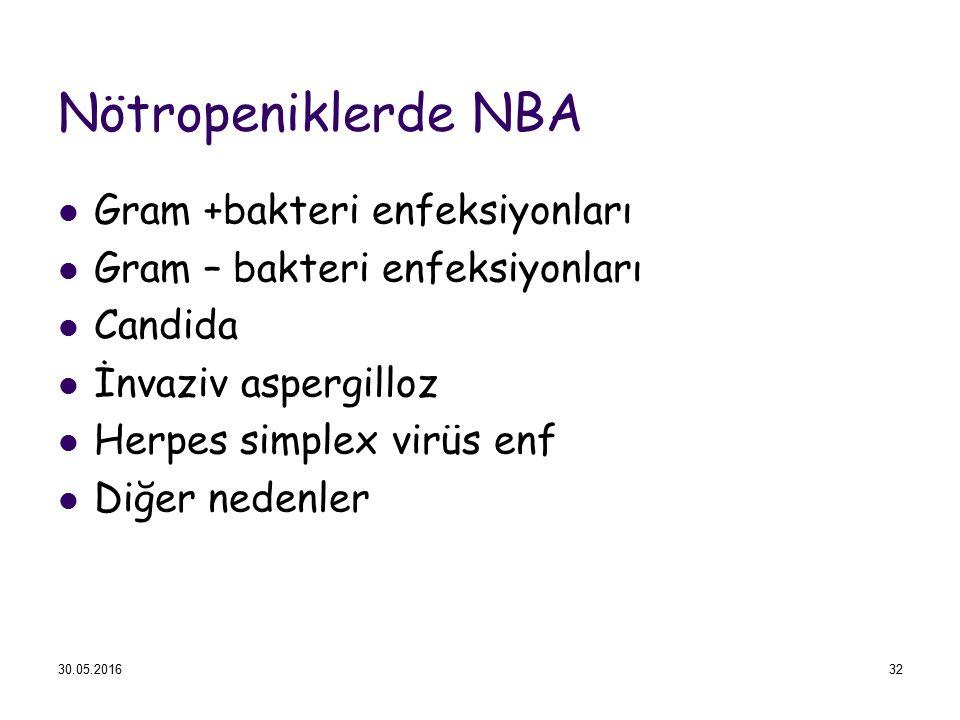 Nötropeniklerde NBA Gram +bakteri enfeksiyonları Gram – bakteri enfeksiyonları Candida İnvaziv aspergilloz Herpes simplex virüs enf Diğer nedenler 30.