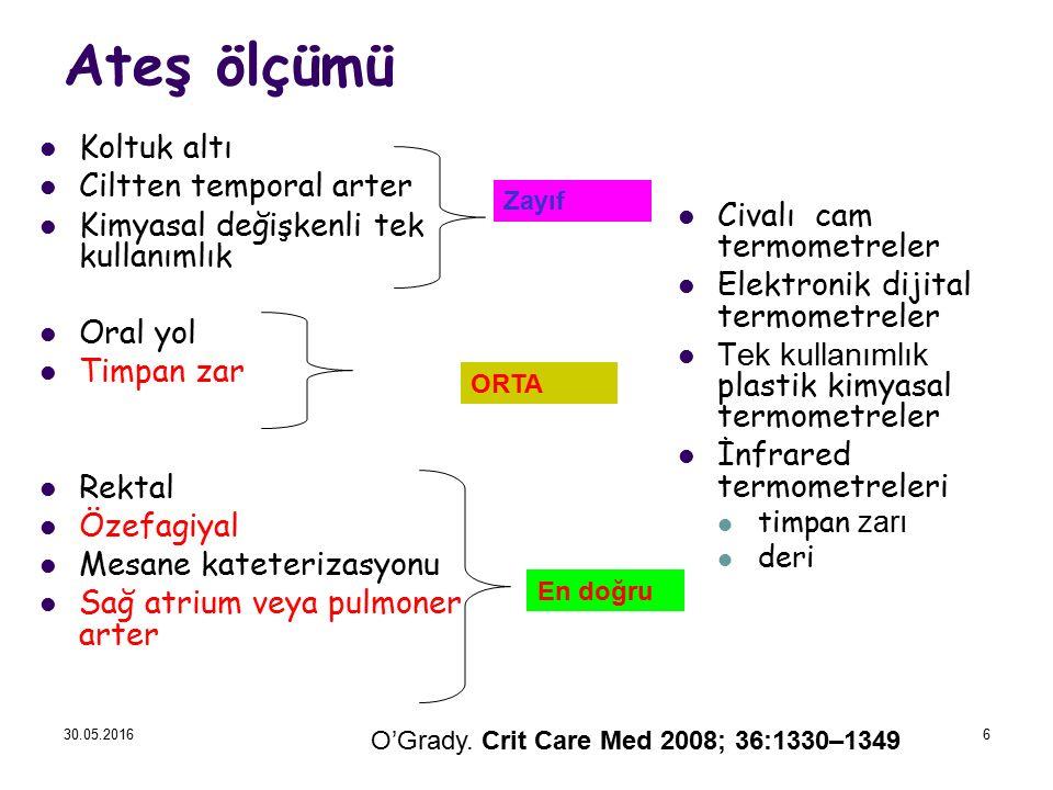 ATEŞ Eksojen pirojenler: Endojen pirojenler  Harrison 2004, Cohen's Infectious Diseases 2010 30.05.20167 MO, Ag-Ab komplexi, Yabancı protein, toksinler, ilaçlar, pirojenik steroidler MO, Ag-Ab komplexi, Yabancı protein, toksinler, ilaçlar, pirojenik steroidler IL-1, IL -6, TNF/Kaşektin, IFN, Lösemi inhibitör faktör, Siliyer nörotropik faktör IL-1, IL -6, TNF/Kaşektin, IFN, Lösemi inhibitör faktör, Siliyer nörotropik faktör Monosit, makrofaj, nötrofil, lenfosit, endotel dev hücreleri, mezenkimal hücre Monosit, makrofaj, nötrofil, lenfosit, endotel dev hücreleri, mezenkimal hücre PGE 2 sentezi ve C AMP, Ca++ seviyesinde artış PGE 2 sentezi ve C AMP, Ca++ seviyesinde artış T ermoregülasyon eşiğinde yükselme Isı üretiminde artış, ısı kaybında azalma ATEŞ