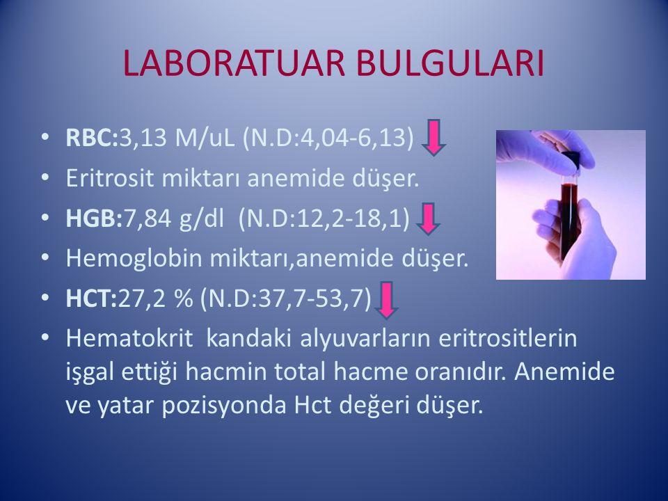 LABORATUAR BULGULARI RBC:3,13 M/uL (N.D:4,04-6,13) Eritrosit miktarı anemide düşer. HGB:7,84 g/dl (N.D:12,2-18,1) Hemoglobin miktarı,anemide düşer. HC