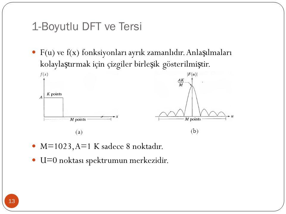 1-Boyutlu DFT ve Tersi 13 F(u) ve f(x) fonksiyonları ayrık zamanlıdır. Anla ş ılmaları kolayla ş tırmak için çizgiler birle ş ik gösterilmi ş tir. M=1