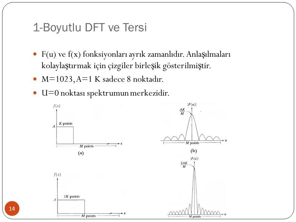 1-Boyutlu DFT ve Tersi 14 F(u) ve f(x) fonksiyonları ayrık zamanlıdır. Anla ş ılmaları kolayla ş tırmak için çizgiler birle ş ik gösterilmi ş tir. M=1
