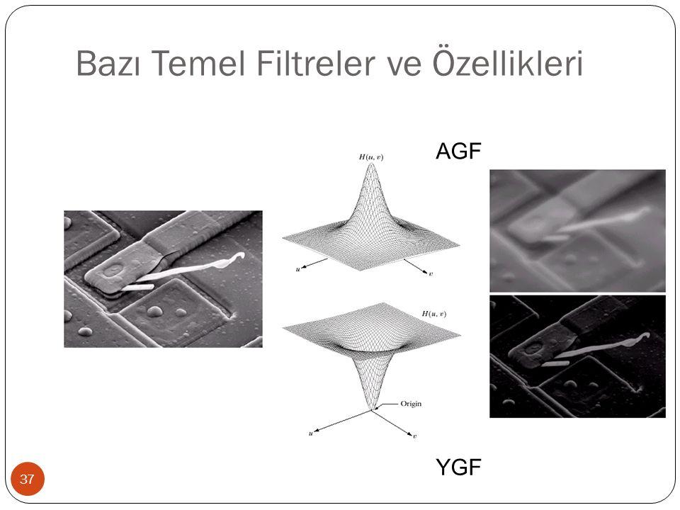 Bazı Temel Filtreler ve Özellikleri 37 AGF YGF