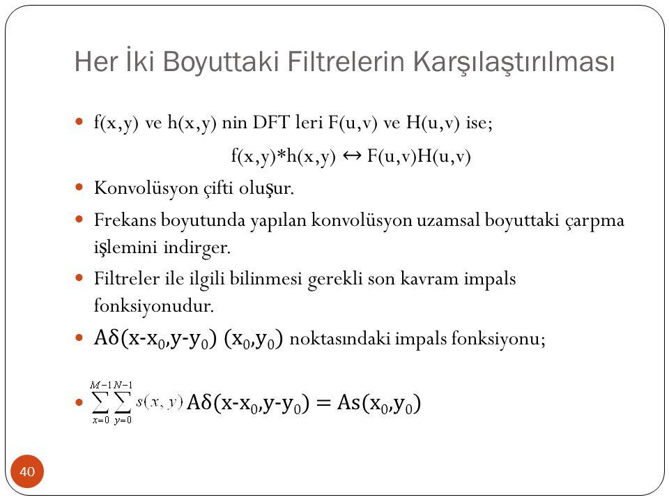 Her İki Boyuttaki Filtrelerin Karşılaştırılması 40 f(x,y) ve h(x,y) nin DFT leri F(u,v) ve H(u,v) ise; f(x,y)*h(x,y) ↔ F(u,v)H(u,v) Konvolüsyon çifti