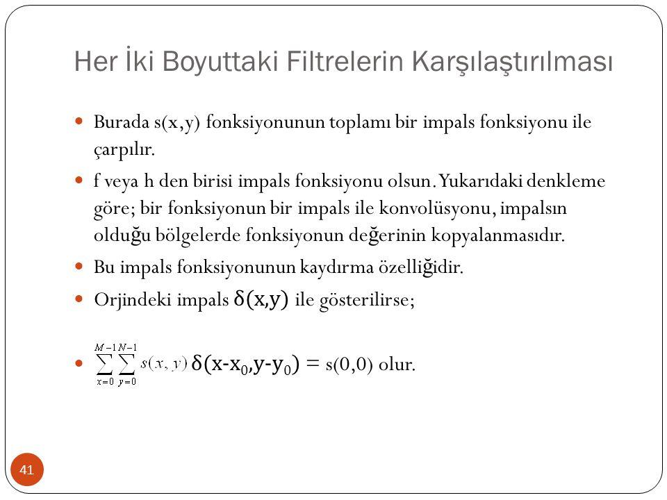 Her İki Boyuttaki Filtrelerin Karşılaştırılması 41 Burada s(x,y) fonksiyonunun toplamı bir impals fonksiyonu ile çarpılır. f veya h den birisi impals