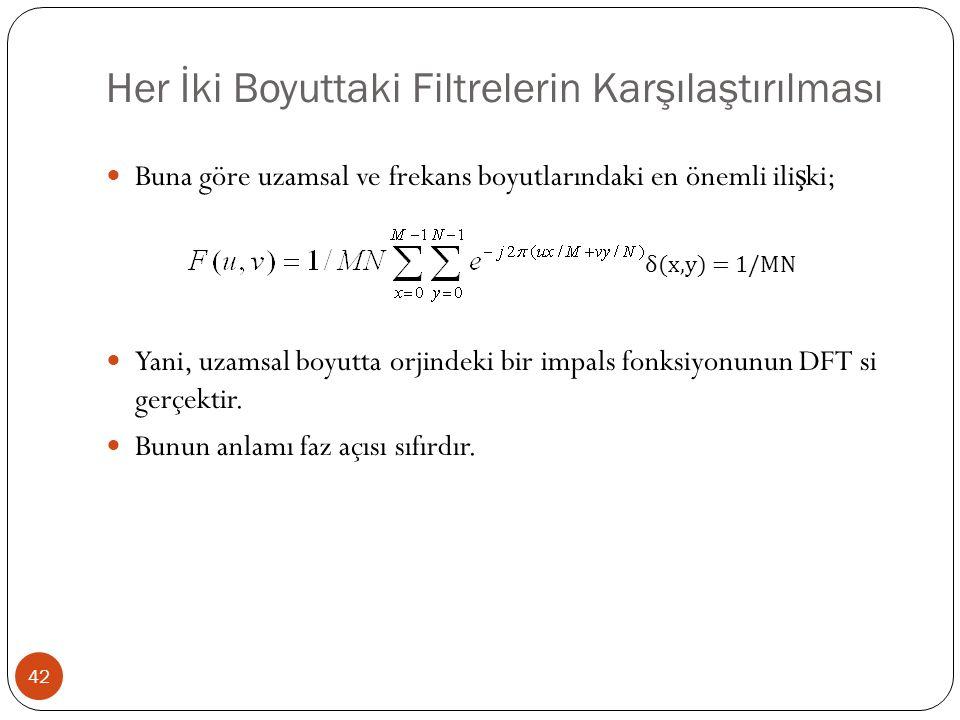 Her İki Boyuttaki Filtrelerin Karşılaştırılması 42 Buna göre uzamsal ve frekans boyutlarındaki en önemli ili ş ki; Yani, uzamsal boyutta orjindeki bir