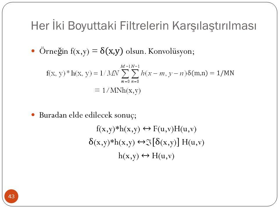 Her İki Boyuttaki Filtrelerin Karşılaştırılması 43 Örne ğ in f(x,y) = δ(x,y) olsun. Konvolüsyon; = 1/MNh(x,y) Buradan elde edilecek sonuç; f(x,y)*h(x,