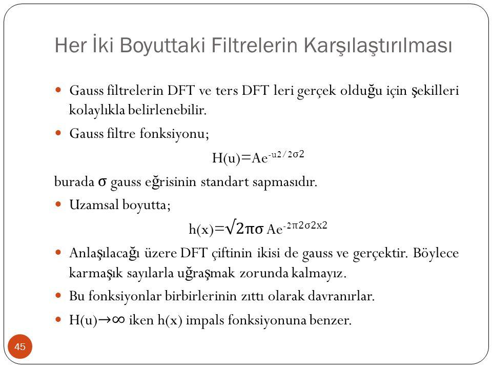 Her İki Boyuttaki Filtrelerin Karşılaştırılması 45 Gauss filtrelerin DFT ve ters DFT leri gerçek oldu ğ u için ş ekilleri kolaylıkla belirlenebilir. G