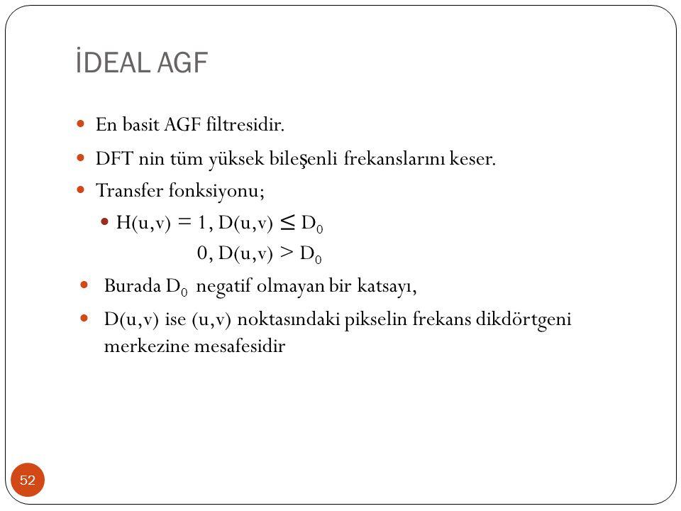 İDEAL AGF 52