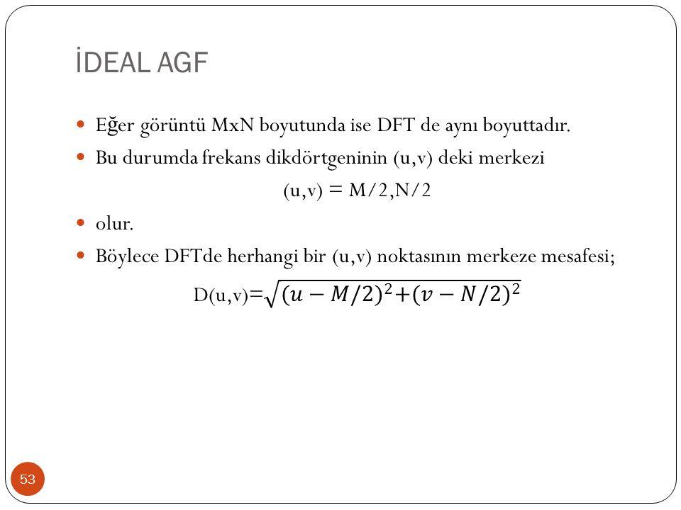 İDEAL AGF 53