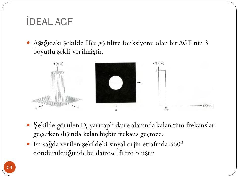 İDEAL AGF 54 A ş a ğ ıdaki ş ekilde H(u,v) filtre fonksiyonu olan bir AGF nin 3 boyutlu ş ekli verilmi ş tir. Ş ekilde görülen D 0 yarıçaplı daire ala