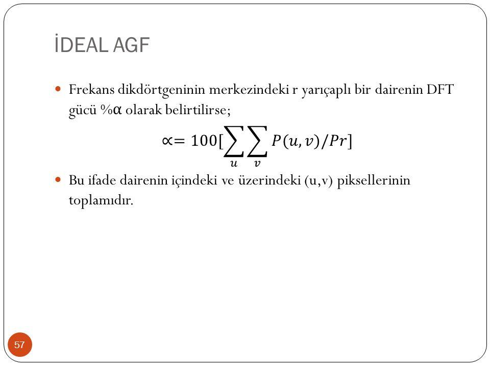İDEAL AGF 57