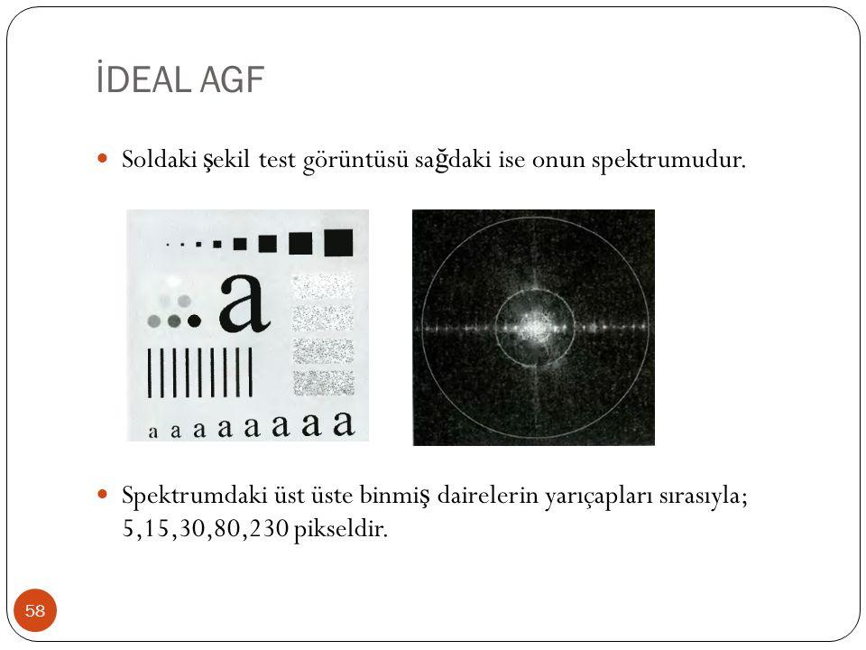 İDEAL AGF 58 Soldaki ş ekil test görüntüsü sa ğ daki ise onun spektrumudur. Spektrumdaki üst üste binmi ş dairelerin yarıçapları sırasıyla; 5,15,30,80