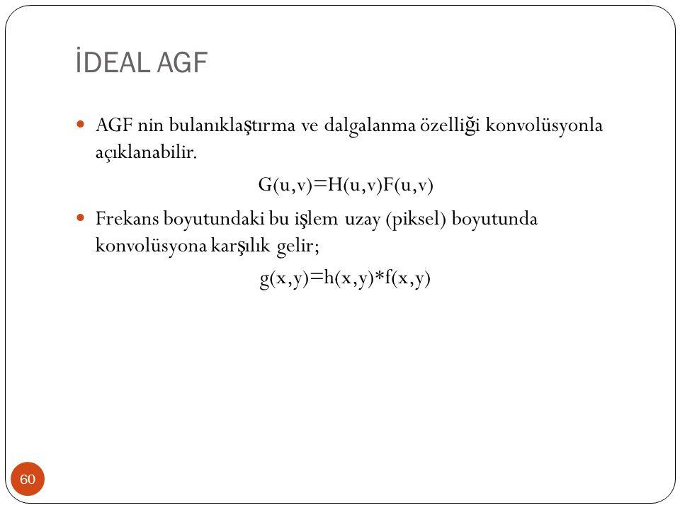 İDEAL AGF 60 AGF nin bulanıkla ş tırma ve dalgalanma özelli ğ i konvolüsyonla açıklanabilir. G(u,v)=H(u,v)F(u,v) Frekans boyutundaki bu i ş lem uzay (