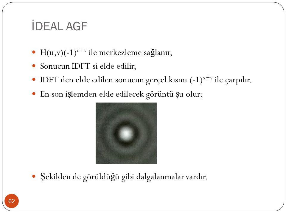 İDEAL AGF 62 H(u,v)(-1) u+v ile merkezleme sa ğ lanır, Sonucun IDFT si elde edilir, IDFT den elde edilen sonucun gerçel kısmı (-1) x+y ile çarpılır. E