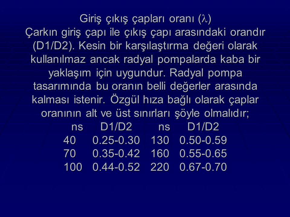 Giriş çıkış çapları oranı ( ) Çarkın giriş çapı ile çıkış çapı arasındaki orandır (D1/D2).