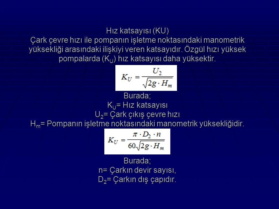Hız katsayısı (KU) Çark çevre hızı ile pompanın işletme noktasındaki manometrik yüksekliği arasındaki ilişkiyi veren katsayıdır.