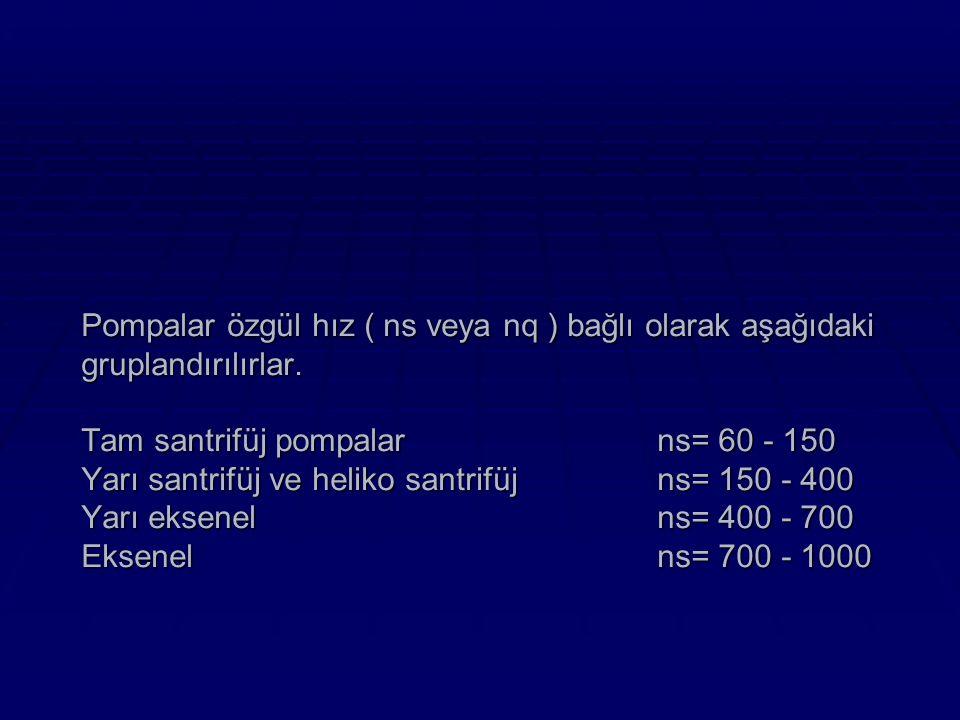 Pompalar özgül hız ( ns veya nq ) bağlı olarak aşağıdaki gruplandırılırlar.