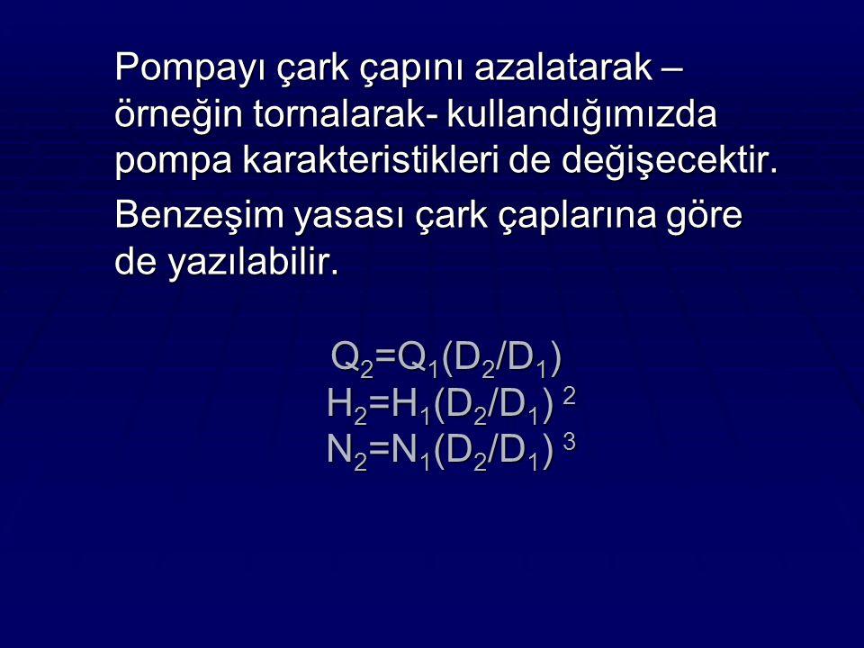 Q 2 =Q 1 (D 2 /D 1 ) H 2 =H 1 (D 2 /D 1 ) 2 N 2 =N 1 (D 2 /D 1 ) 3 Pompayı çark çapını azalatarak – örneğin tornalarak- kullandığımızda pompa karakteristikleri de değişecektir.