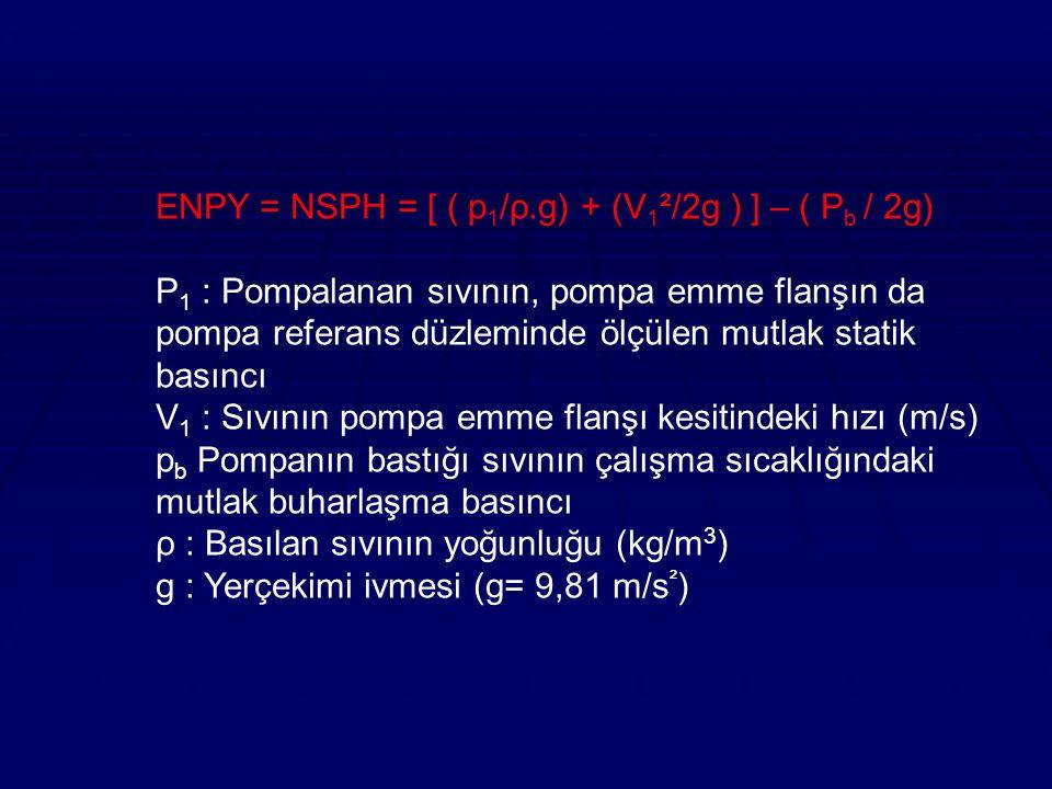 ENPY = NSPH = [ ( p 1 /ρ.g) + (V 1 ²/2g ) ] – ( P b / 2g) P 1 : Pompalanan sıvının, pompa emme flanşın da pompa referans düzleminde ölçülen mutlak statik basıncı V 1 : Sıvının pompa emme flanşı kesitindeki hızı (m/s) p b Pompanın bastığı sıvının çalışma sıcaklığındaki mutlak buharlaşma basıncı ρ : Basılan sıvının yoğunluğu (kg/m 3 ) g : Yerçekimi ivmesi (g= 9,81 m/s ² )