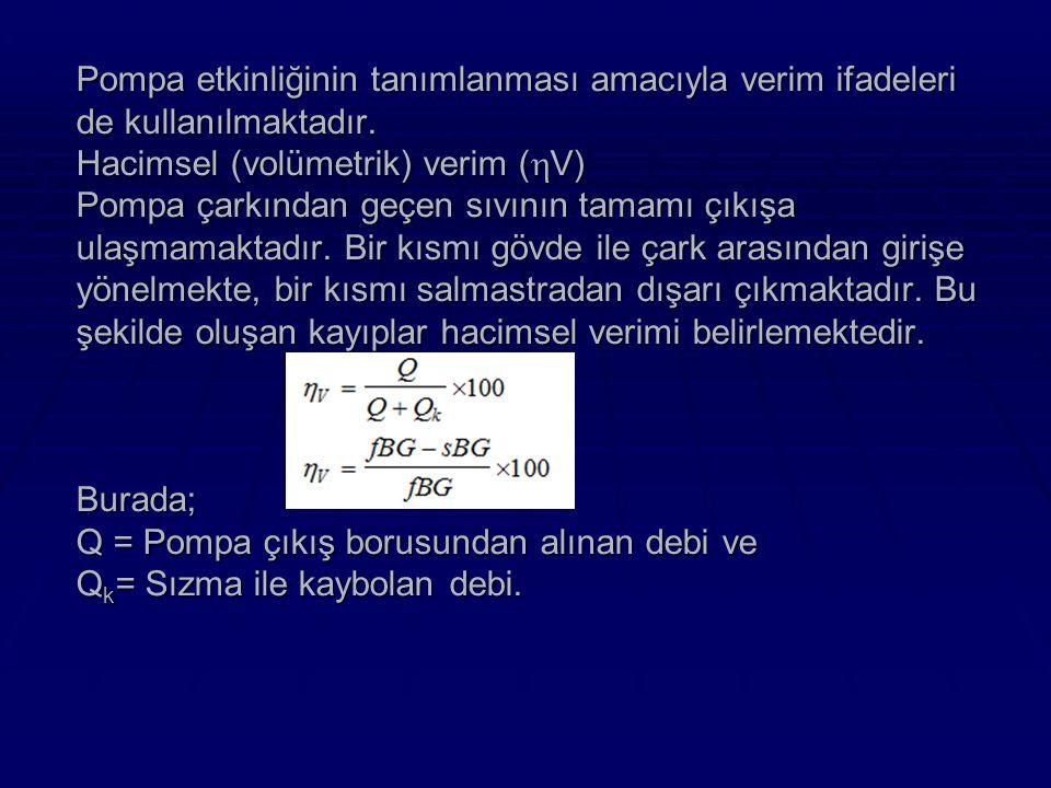 Pompa etkinliğinin tanımlanması amacıyla verim ifadeleri de kullanılmaktadır.