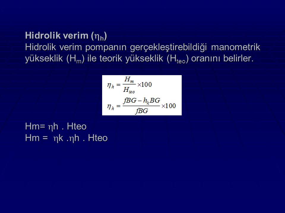 Hidrolik verim (  h ) Hidrolik verim pompanın gerçekleştirebildiği manometrik yükseklik (H m ) ile teorik yükseklik (H teo ) oranını belirler.