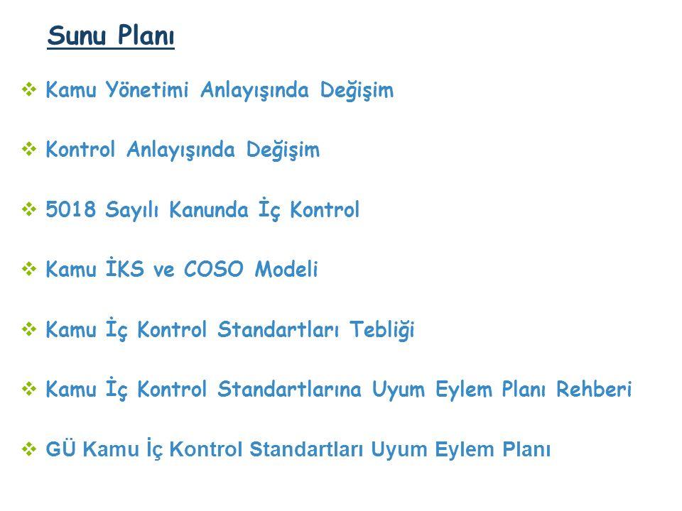 Sunu Planı  Kamu Yönetimi Anlayışında Değişim  Kontrol Anlayışında Değişim  5018 Sayılı Kanunda İç Kontrol  Kamu İKS ve COSO Modeli  Kamu İç Kontrol Standartları Tebliği  Kamu İç Kontrol Standartlarına Uyum Eylem Planı Rehberi  GÜ Kamu İç Kontrol Standartları Uyum Eylem Planı