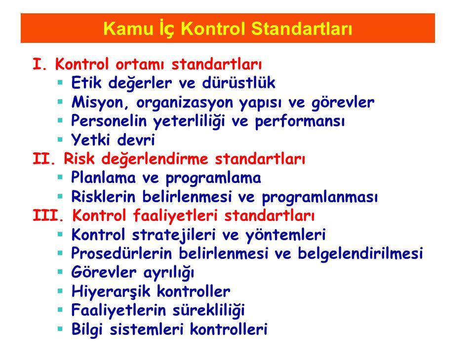 Kamu İ ç Kontrol Standartları I.
