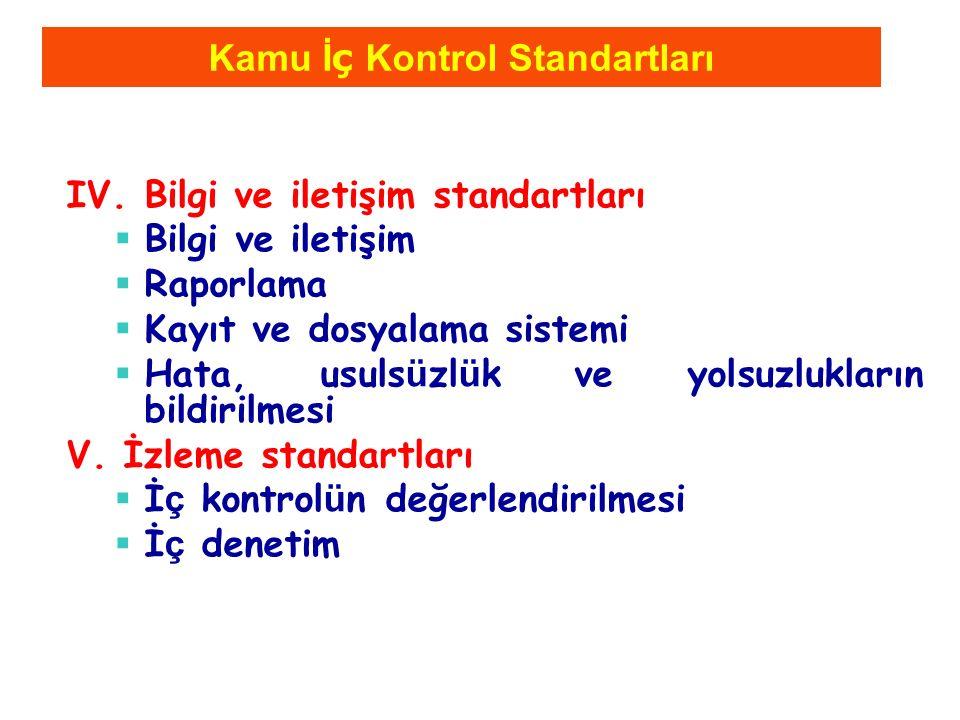 Kamu İ ç Kontrol Standartları IV.