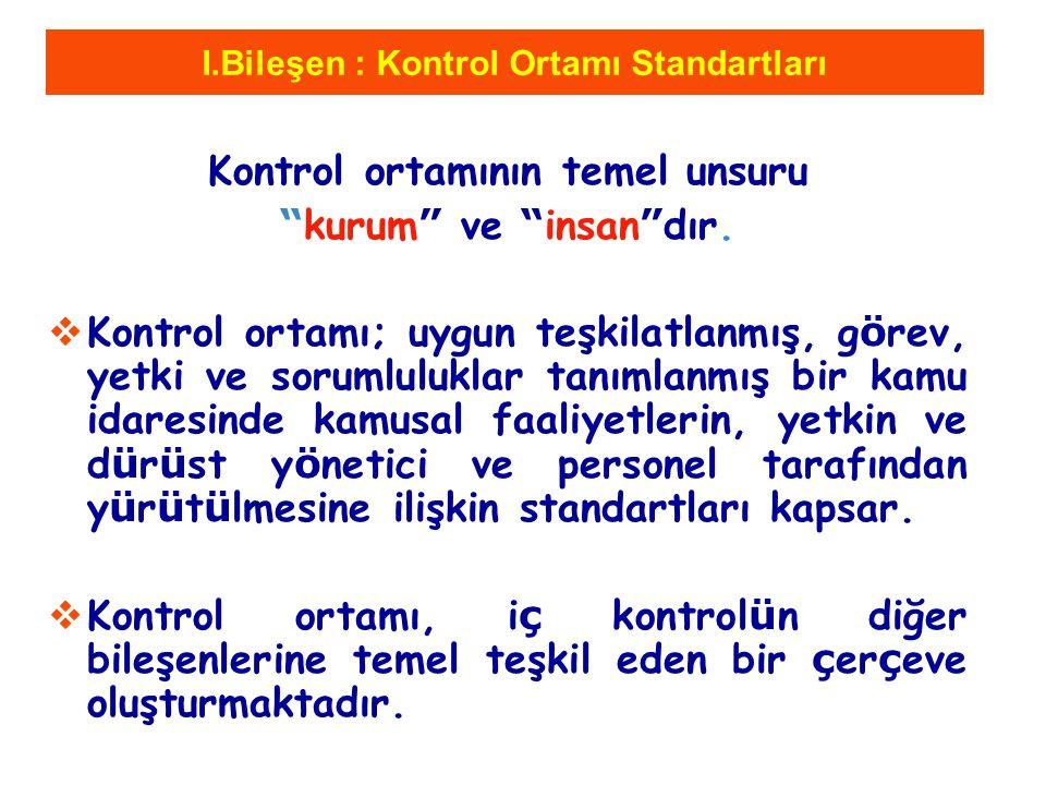 I.Bileşen : Kontrol Ortamı Standartları Kontrol ortamının temel unsuru kurum ve insan dır.